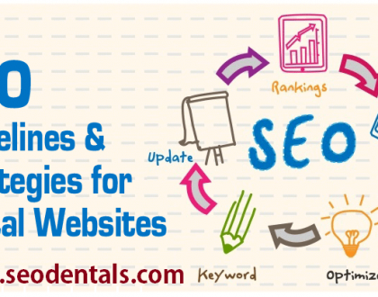 while startup you may not see the relationship between dentistry and search engine optimization, but seo dentals  is incredibly valuable.